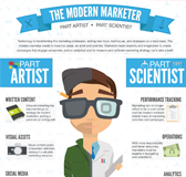 infographic-ModernMarketer